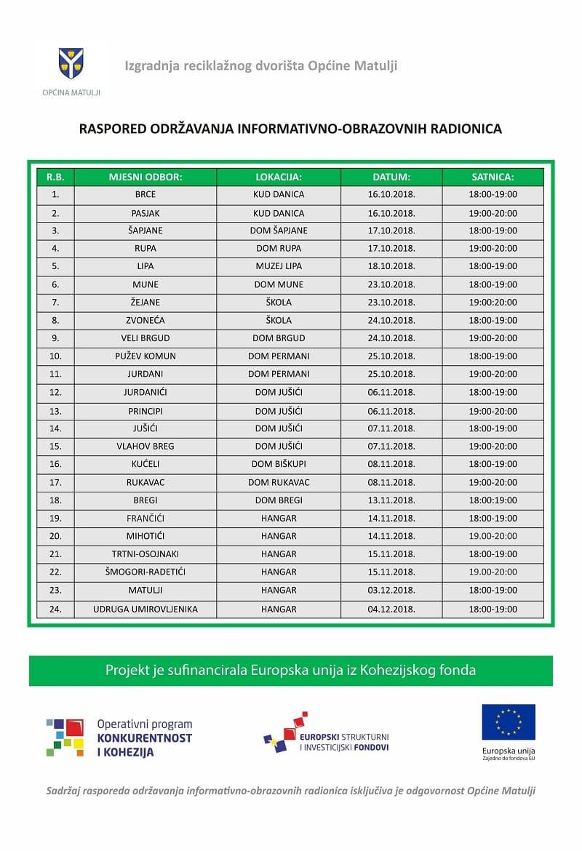 Raspored održavanja informativno-obrazovnih radionica